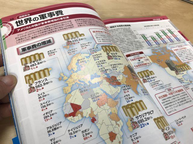 今がわかる時代がわかる 世界地図