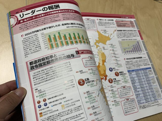 今がわかる時代がわかる 日本地図