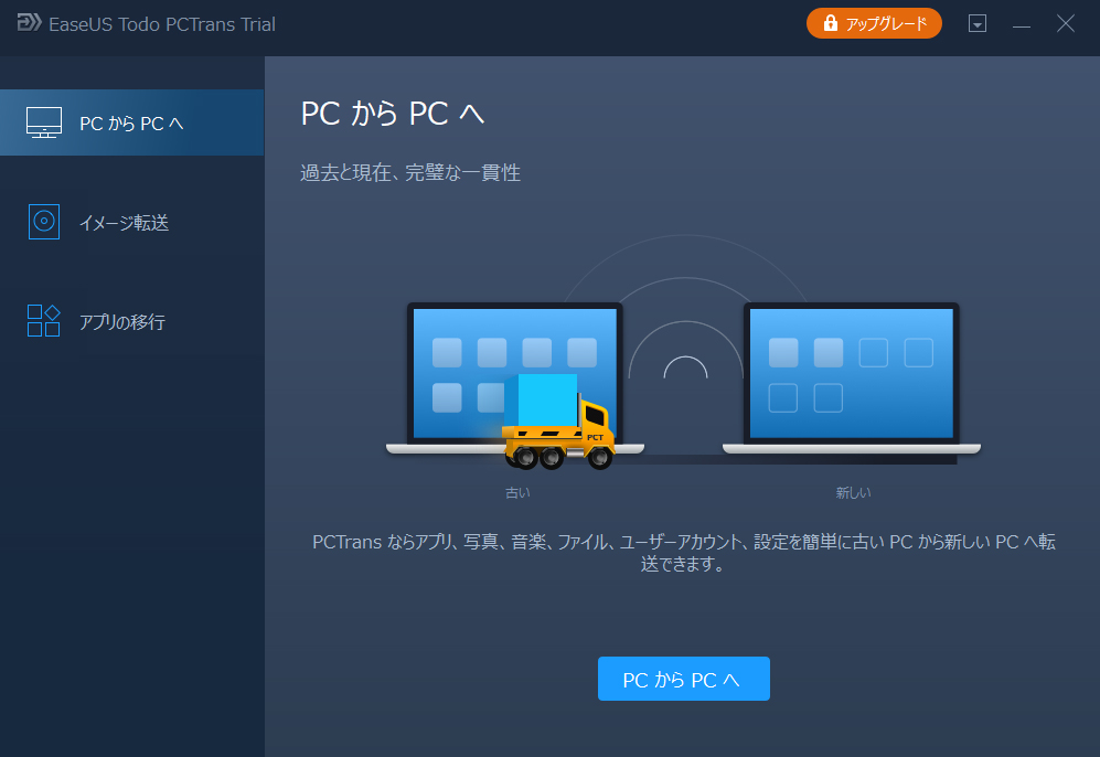 PCからPCへ