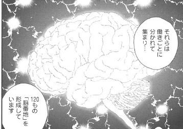 まんがで鍛える脳の強化書